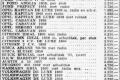 8. De Telegraaf 16-12-1961